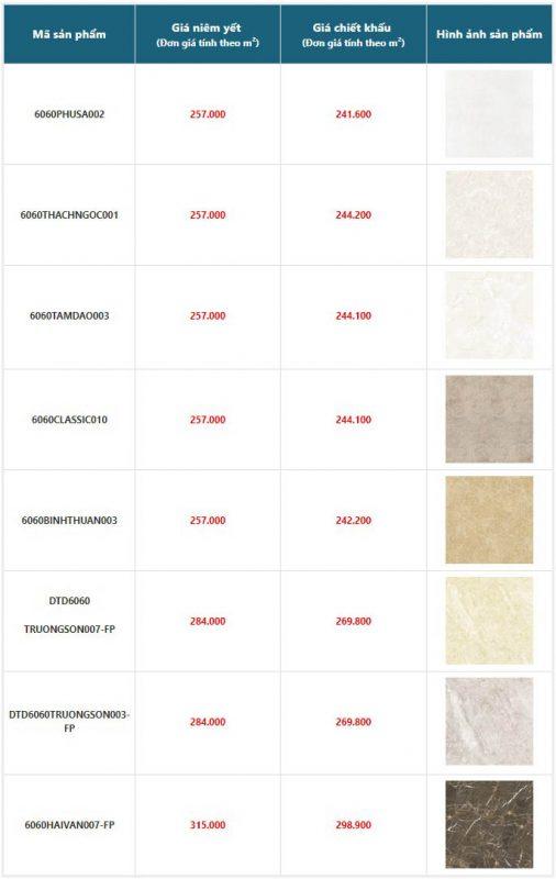 giá gạch granite 600x600 đồng tâm