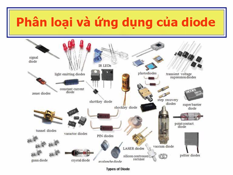 Có những loại diode phát quang nào?